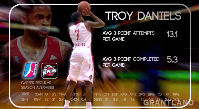 Troy Daniels Three Pointers
